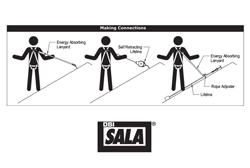 Roof Anchor Is Solution to OSHA's New Residential Fall