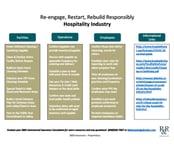 Hospitality_-Re-OpenRe-Engage
