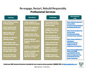 ProServices_-Re-OpenRe-Engage