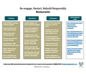 Restaurants_-Re-OpenRe-Engage