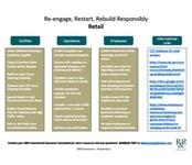 Retail_-Re-OpenRe-Engage