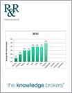 2012 Market Conditions & Resource Center