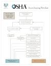 OSHA_Record_Keeping_Flow_Chart-172928-edited.jpg