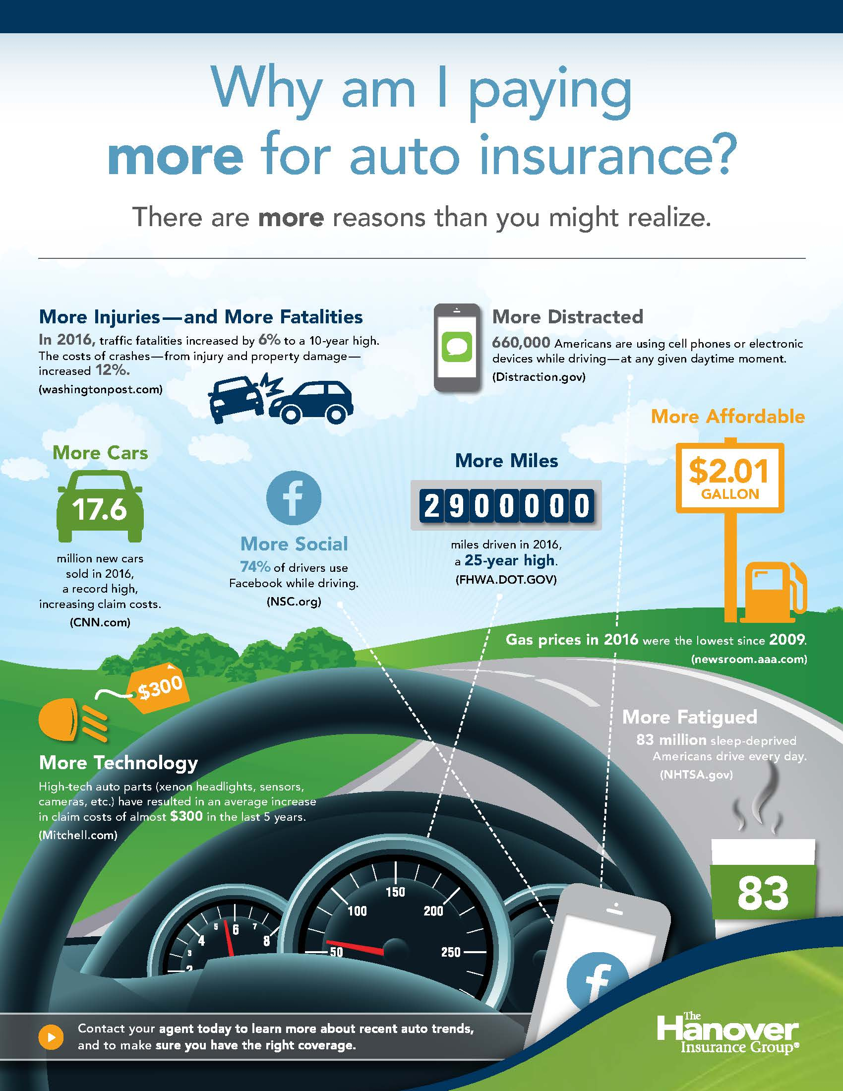 Hanover on auto insurance rates.jpg